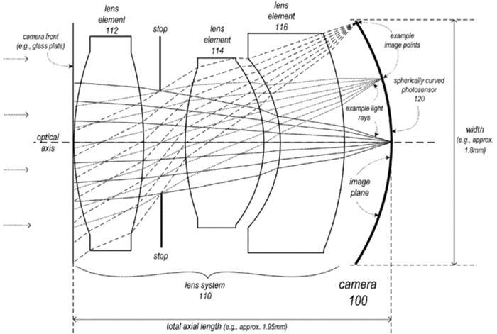 Patente que describe un nuevo tipo de cámara para iPhone con sensor esférico