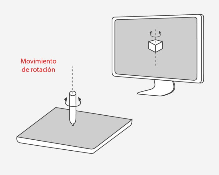 Patente del Apple™ Pencil para Mac