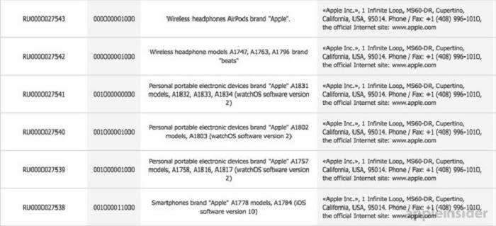 productos-registrados-apple