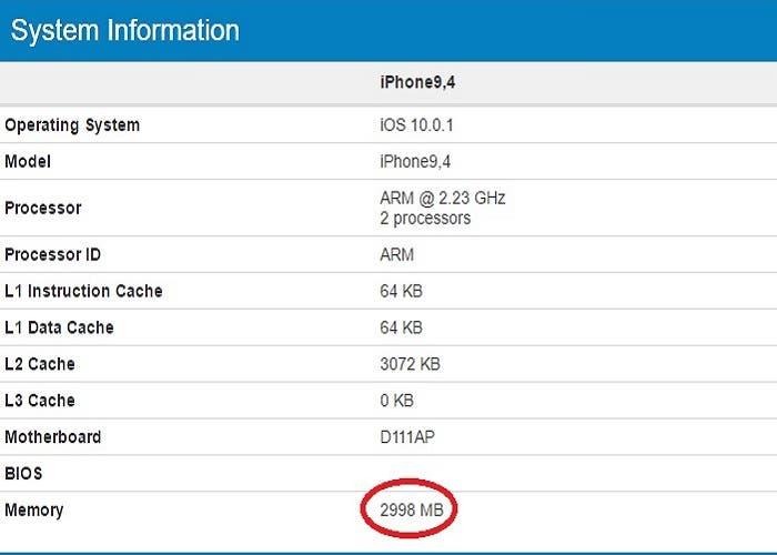 especificaciones-iphone7plus