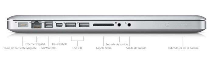 Puertos del MacBook Pro 2012