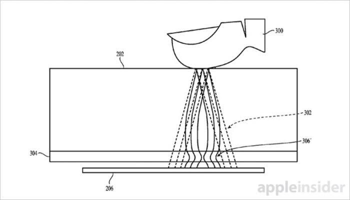 patente registrada por apple: nuevo touch id
