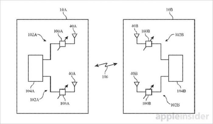 patente-carga-wifi