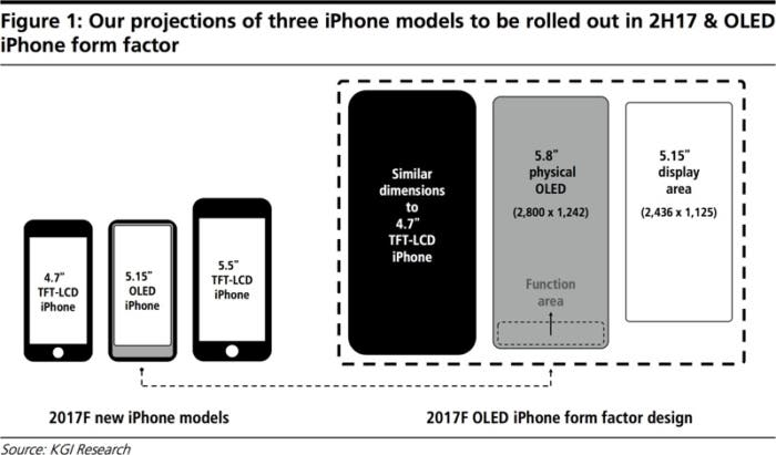 resolución iPhone 8
