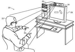 Patente de Mac controlada por gestos