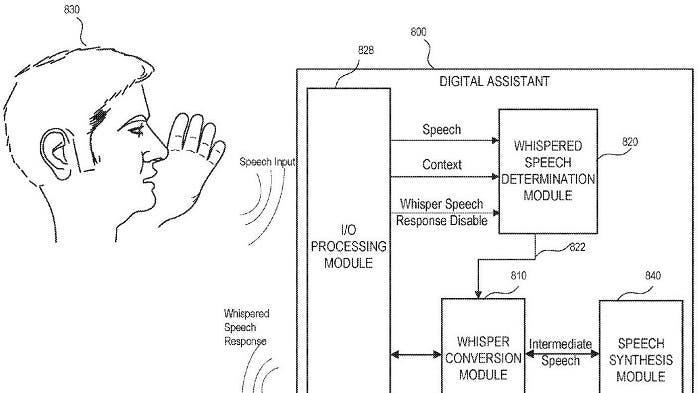 Patente de Apple Siri susurra