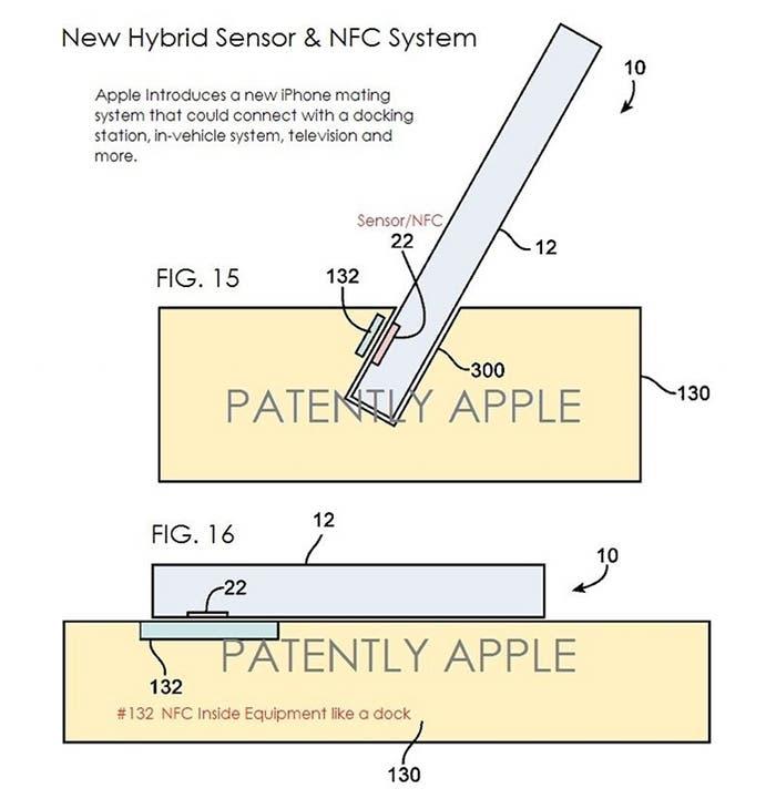 Patente del sensor biométrico del iPhone 5S