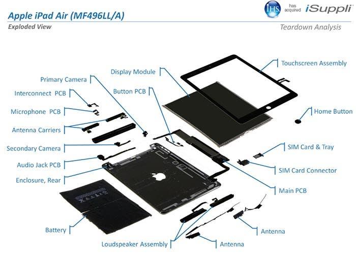 iSuppli estima el precio de coste del iPad Air