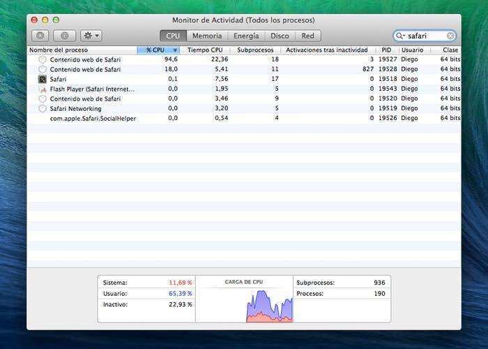 Consumo de CPU de Safari