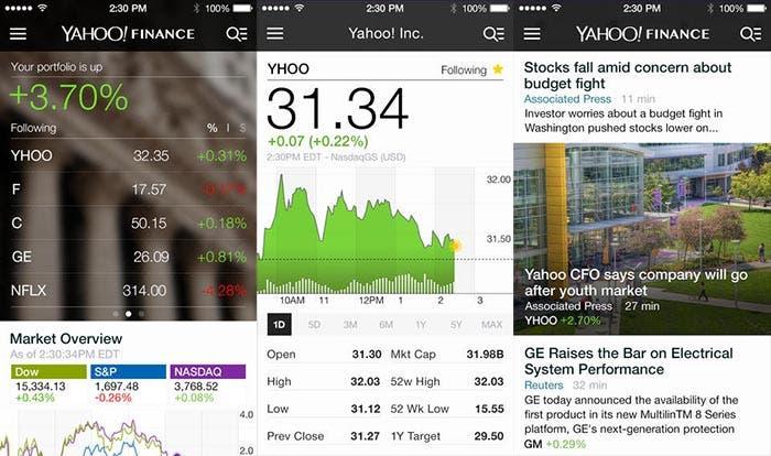 Capturas de pantalla de Yahoo! Finance