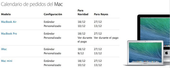 Calendario para envío en festividades para Mac